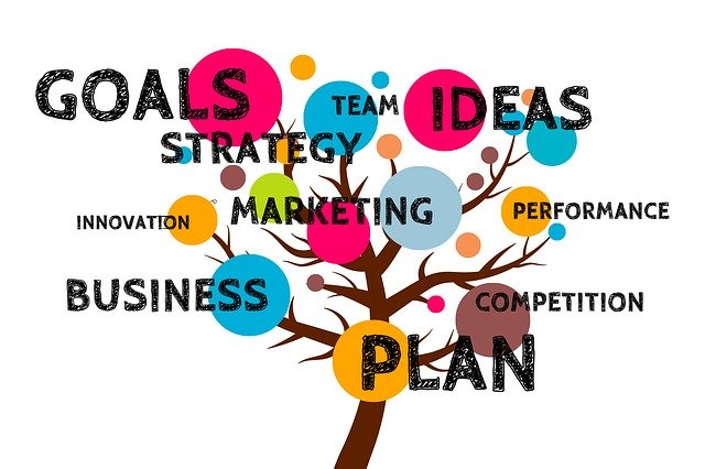 9 Main Characteristics of Successful Startup Businesses