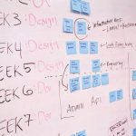 Startup Growth Stages Every Entrepreneur Should Understand