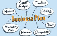 Business Model: What is It & Why is It Important?
